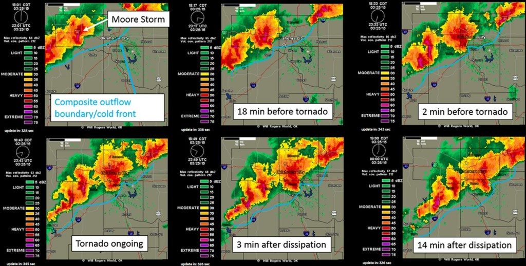 Compilation of radar images before/during/after the Moore tornado showing the storm's interaction with the cold front. (Image compilation by @VORTEXJeff / Twitter)