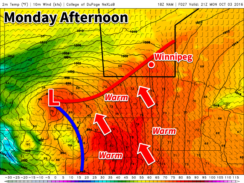A strong southerly flow will be in place over southern Manitoba today
