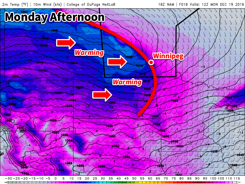 Warm air will flood across southern Manitoba behind a sharp warm front this morning